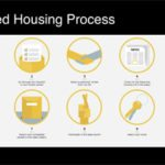 Aalii Reserved Housing Process